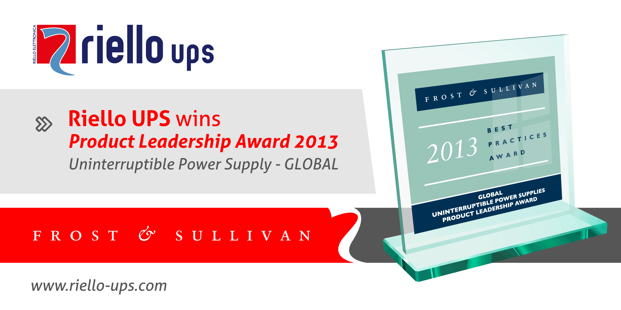ups and leadership Level up leadership inc, raleigh, north carolina 13k likes at our company, we believe that leadership is a learned skill, not a set of skills we're.